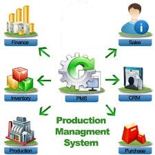 Production4